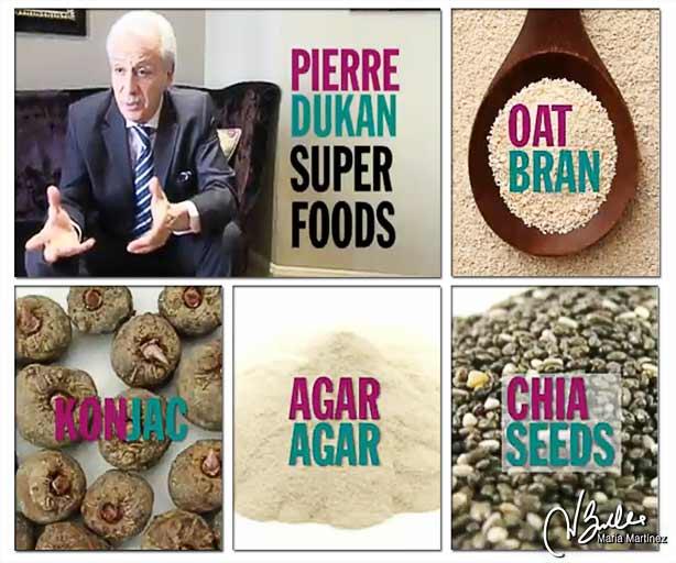 Alimentos Aptos Dieta Dukan