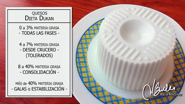 Quesos permitidos en la dieta Dukan, según la fase de la dieta