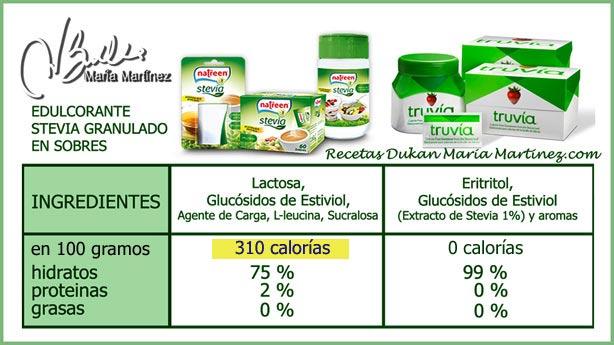 Natreen Stevia, Truvia, Stevia de Mercadona ¿son aptos Dukan?