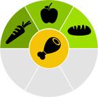 Escalera Nutricional Dukan Día 4: se añade el pan integral