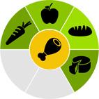 Escalera Nutricional Dukan Día 4: se añade el queso
