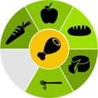 Escalera Nutricional Dukan Día 6: comida de feculentos
