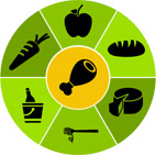 Escalera Nutricional Dukan Día 7: comida de Gala