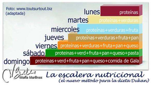 dukan dieta proteica pdf gratis