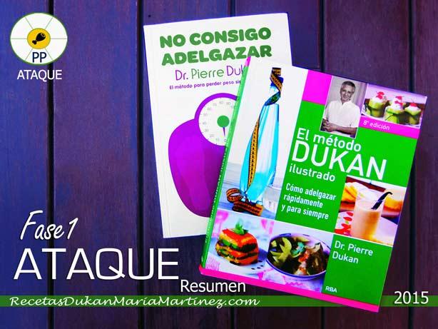 Dieta Dukan, resumen fases: 1, Ataque