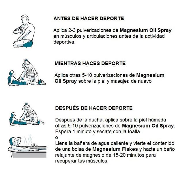 Magnesio y deporte: Cómo usar aceite de magnesio para mejorar tu rendimiento